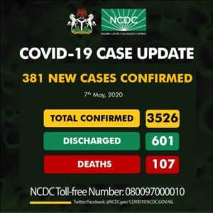 COVID-19:  Nigeria Records 381 New Cases, Highest Number In Single DayR